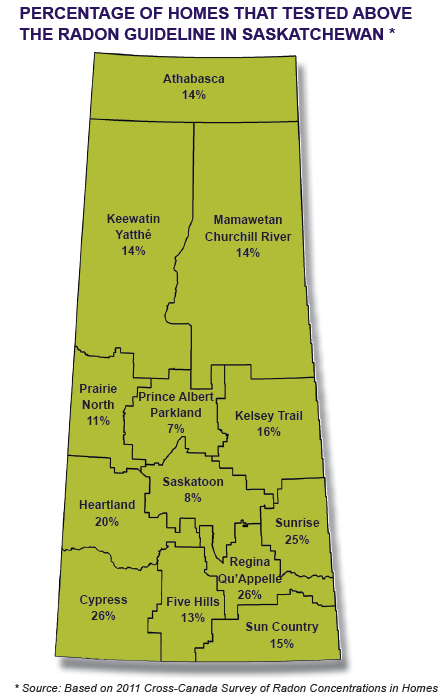 map of radon rates in SK