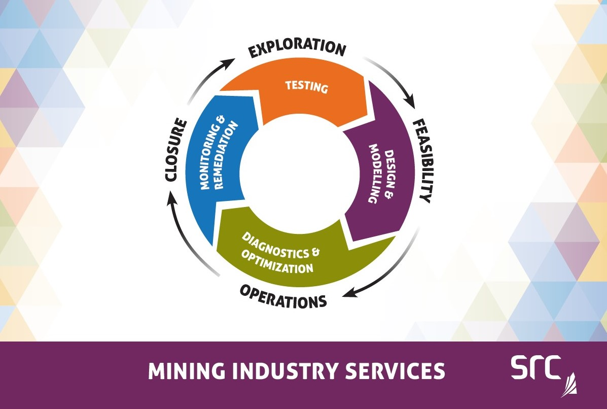 src services across the mining cycle