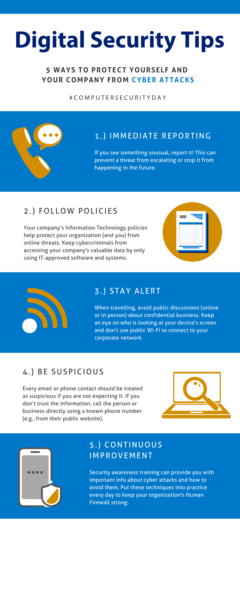 five digital security tips from src