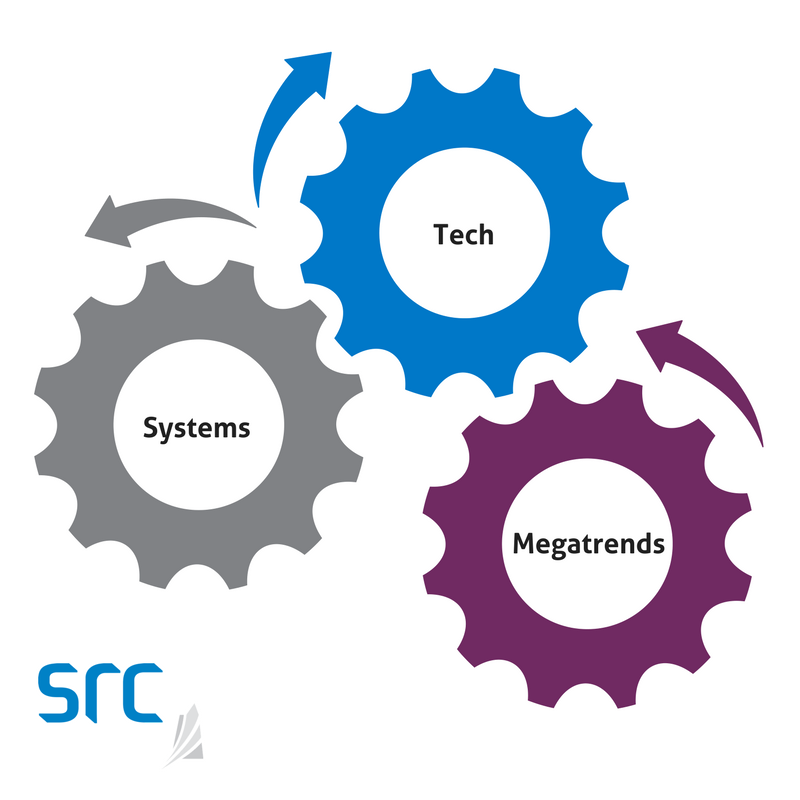 megatrends, systems and technologies gears