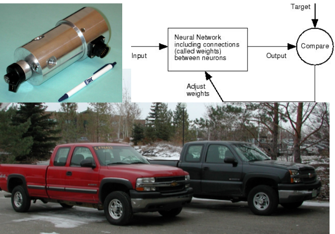SRC Neural Control Technology Developed for GM Pickup Trucks in 2005