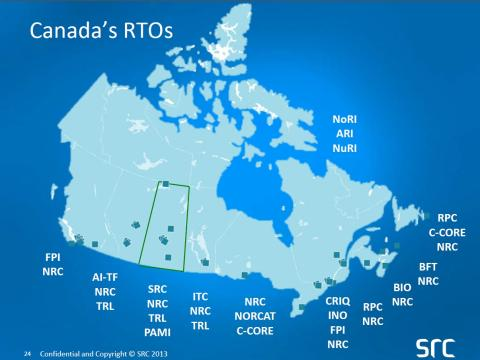 Map of Canada with squares indicating RTOs