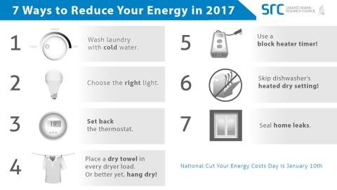 List of ways to reduce energy costs
