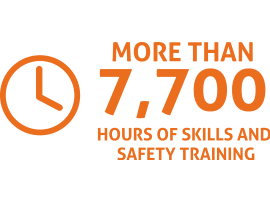 graphic showing src provided more than 7,700 hours of skills and safety training